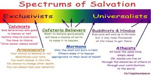 Universalism Spectrum3