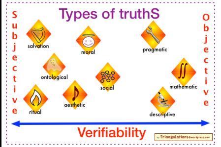 Truth_Views_Gem