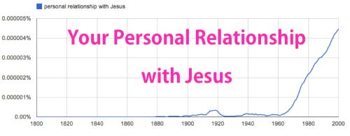 Jesus_Relationship