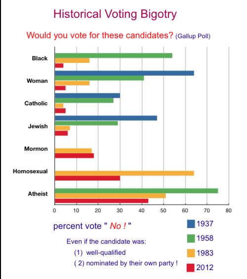 Voting_Bigotry_2012