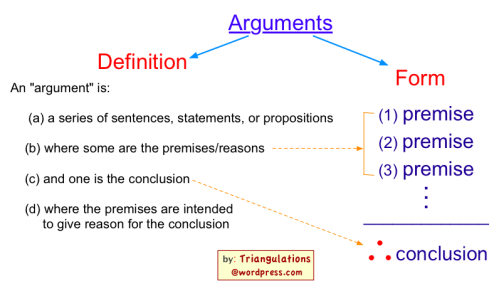 Argument_definition
