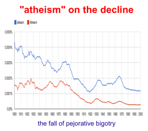 atheism_decline