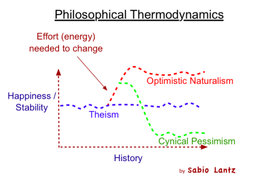 Psychologial_Thermodynamics