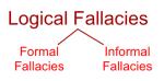 Logical_Fallacies