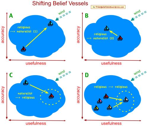 The Sea_religions1