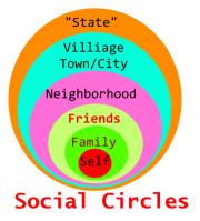 Social_Circles