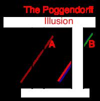 Illusion_Poggendorff