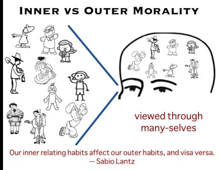 Inner_Outer_Morality_Selves