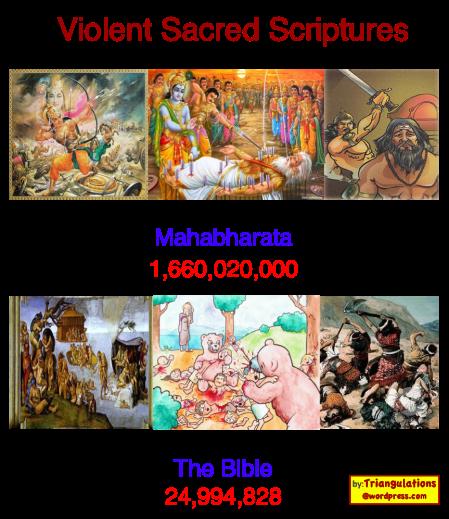 Violent Scriptures