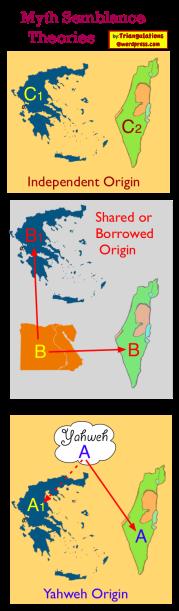 Myth_Sembelance_Theories_Greece