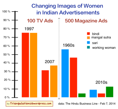 Indian_Ads