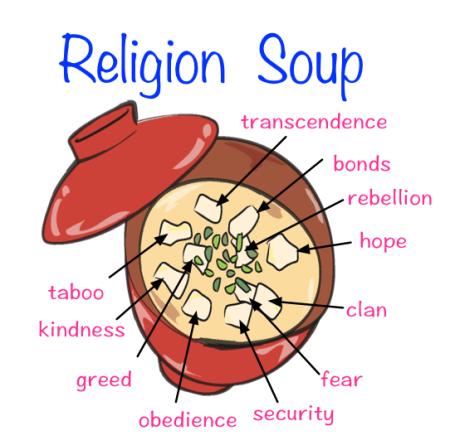 Religion_Soup