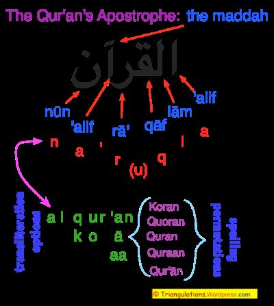 Quran_Apostrophe