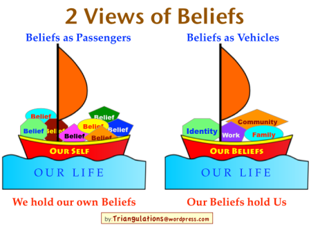 Beliefs_Boats
