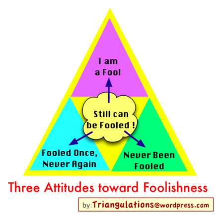 3 Attitudes