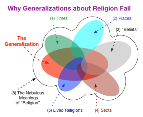 Generalization_Failure