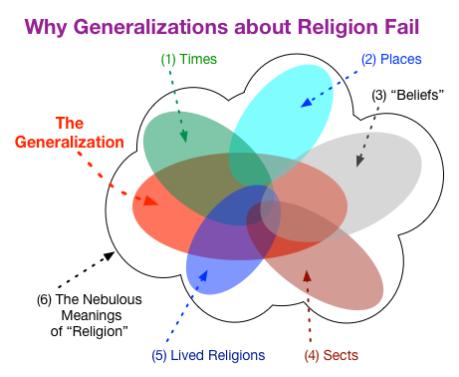 Generalization_Failure
