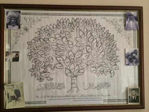 Mazin's Tree