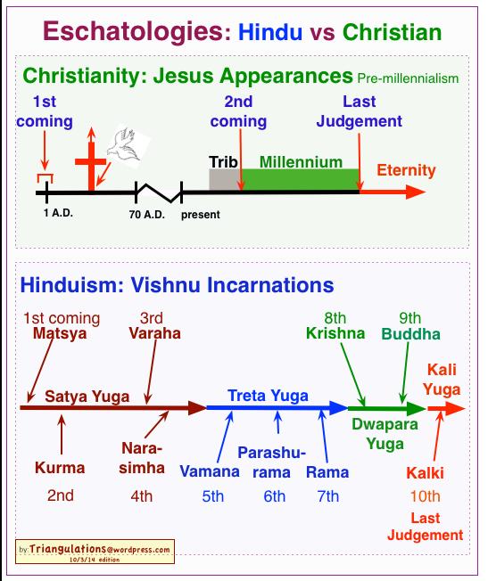 Hindu chat