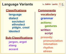 Language Variants