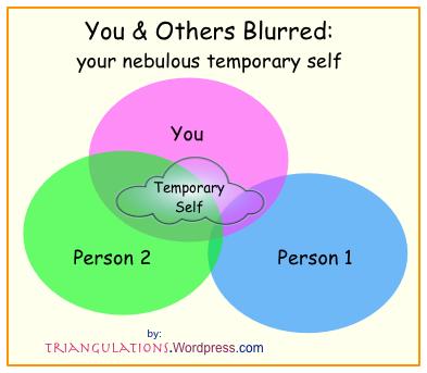 Self-Other Nebulus