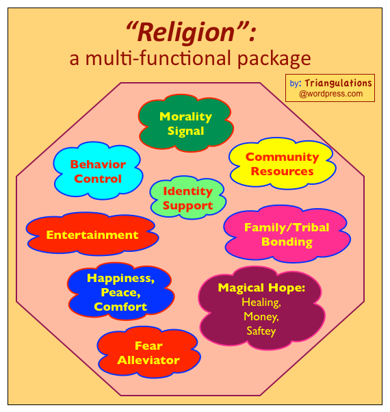 functions of religion The functions of religion: a reappraisal home documents the functions of religion: a reappraisal please download to view.