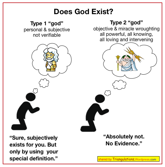 Logically disproving the Christian God