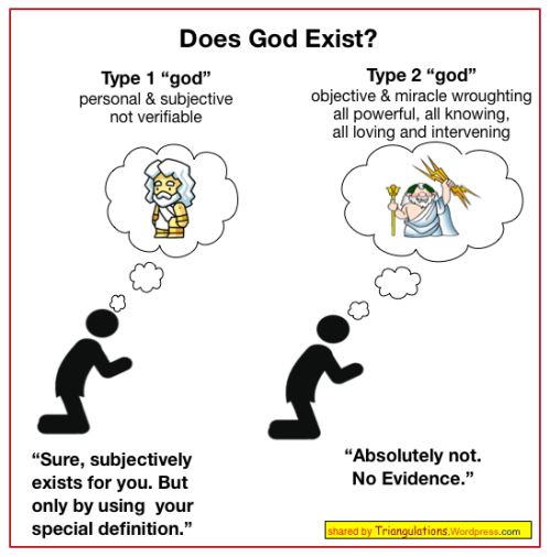 does essay exist god God must exist since all his premises are all in support of his conclusion that the first cause is god an atheist is likely to say that the big bang was the first cause, but aquinas's.