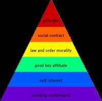 Morality_Pyramid