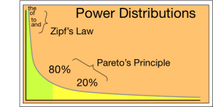 Power Distribution.png