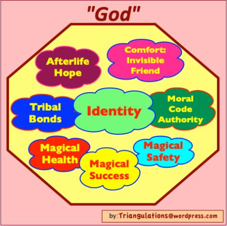 Modular God 4